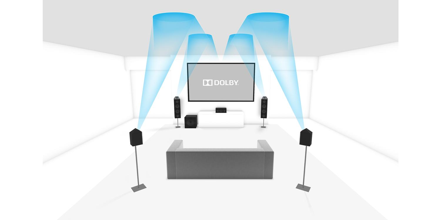 Reflekt Dolby Atmos speakers for home cinema surround sound