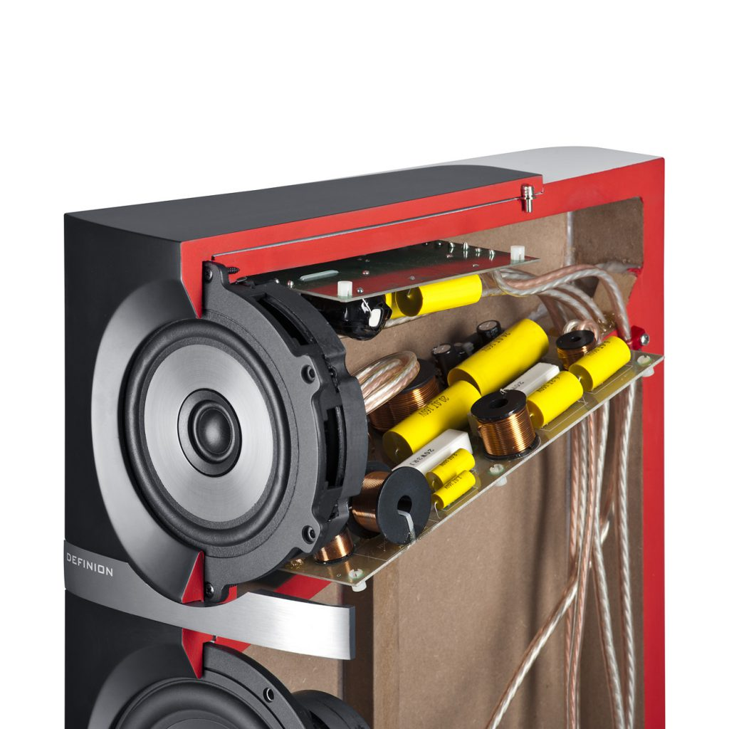 What Is A Speaker Crossover The Teufel Audio Blog Active Subwoofer Electronic Design Teufels Definion 5