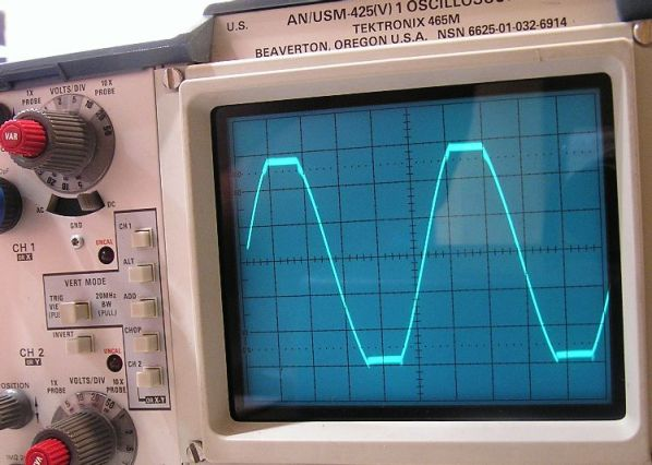 A clipped sine wave