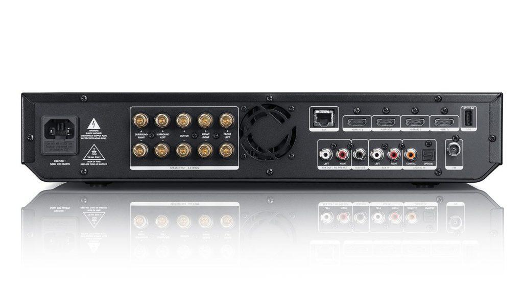 The Impaq 8000 Blu-ray receiver