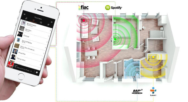 A multi-room audio system controlled via smartphone