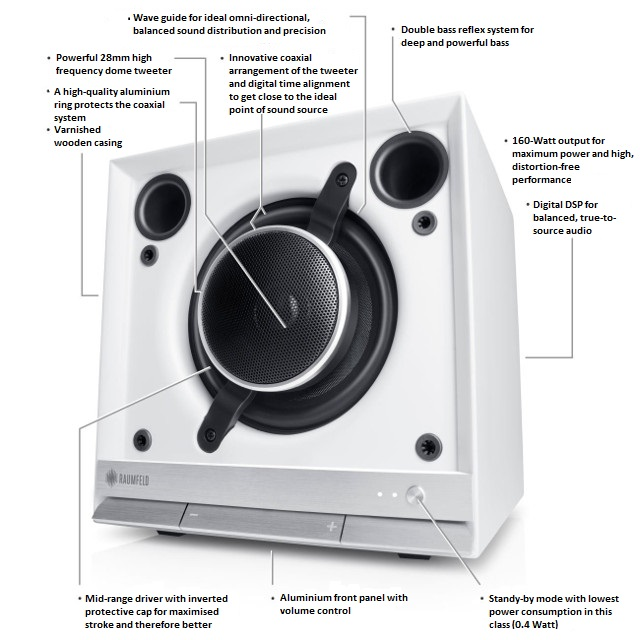 Graphic of a Teufel speaker with integrated bass reflex tube