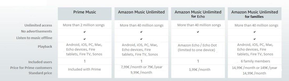 Amazon Music COM